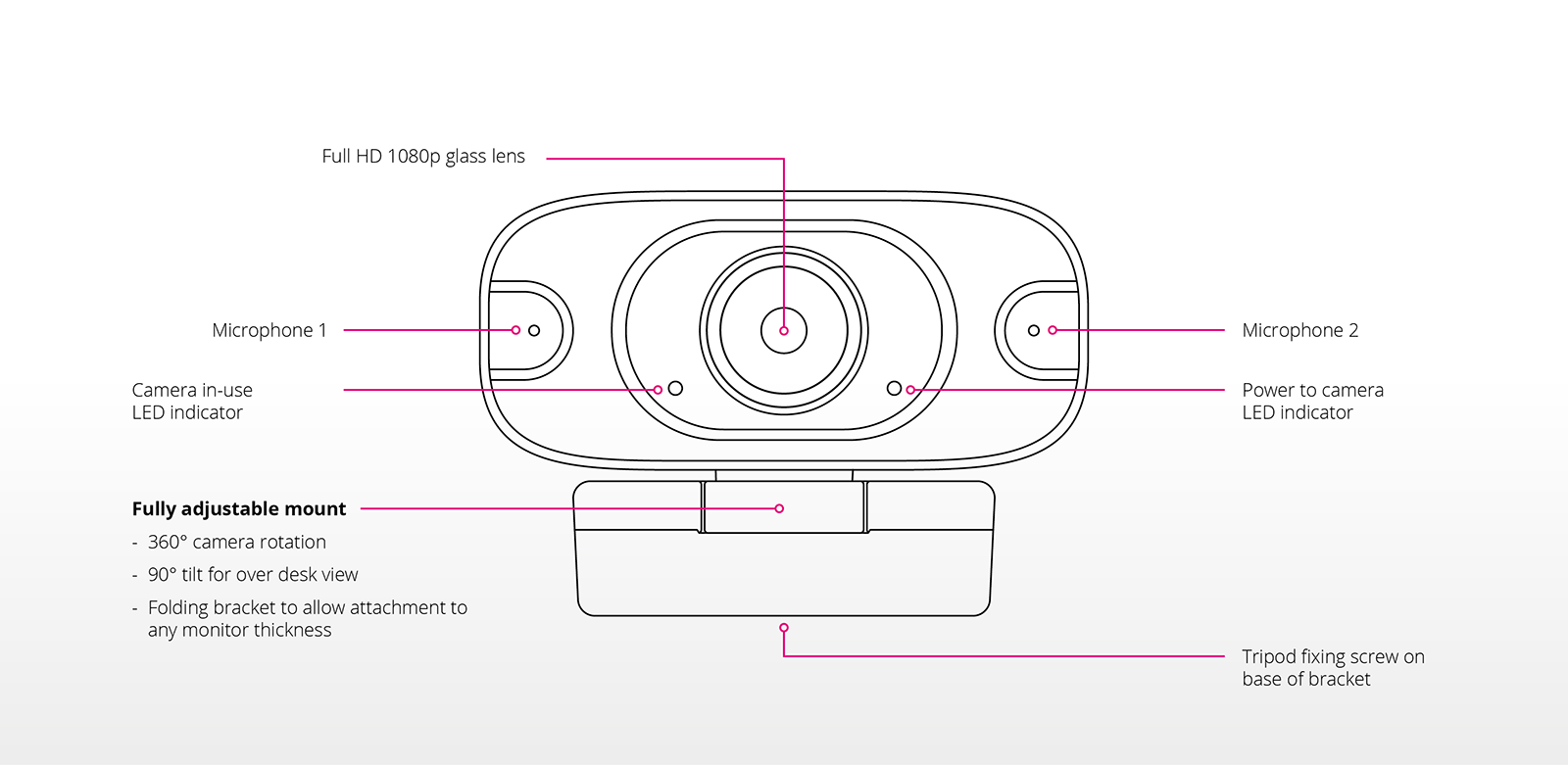 Vision Mini - product features